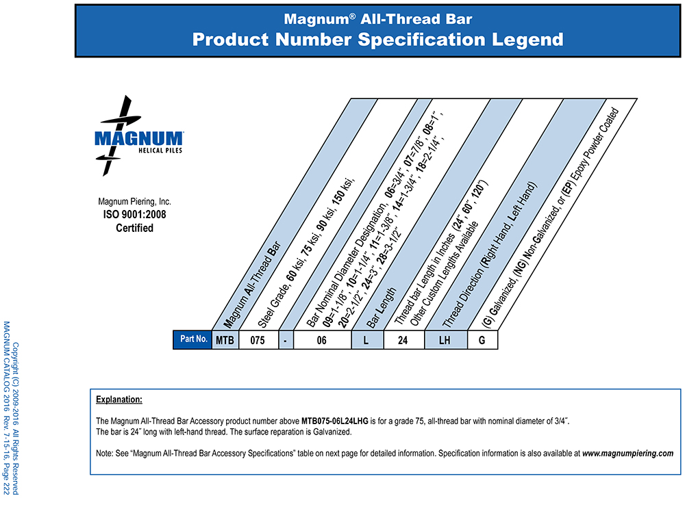All-Thread Bar Product Number Specification Legend